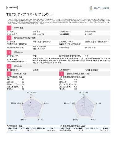 ディプロマサプリメント日本語版_ページ_1