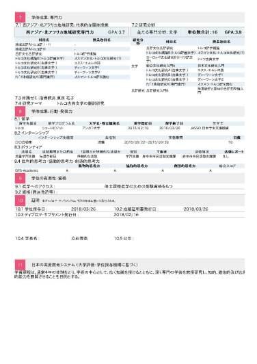 ディプロマサプリメント日本語版_ページ_2